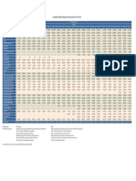 Produksi Ubi Jalar Menurut Provinsi (Ton), 1993-2015