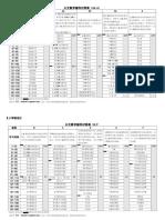 公文数学辅导对照表(5a l)