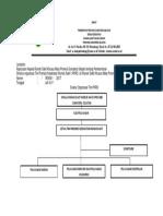 Contoh Struktur Tim PKRS