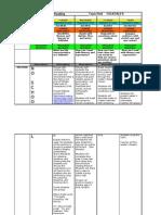 Week 6 Lesson Plans