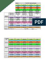 Weekly Lesson Plans Week 7