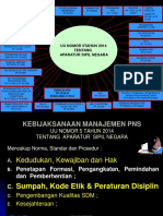 Presentasi New disiplin PNS PP 53 th 2010.ppt