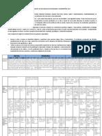 Ficha Metacognitiva - Sesión 01 Producto de Área (1)