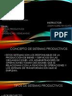 sistemas productivos.pptx