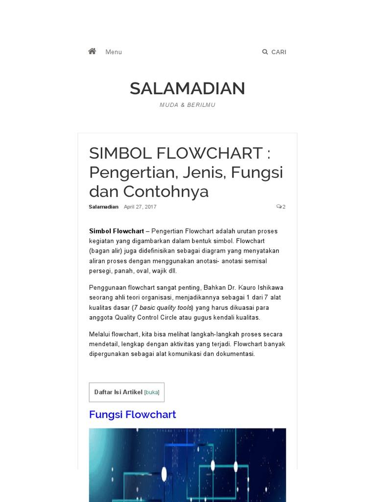 100 Gambar Simbol Flowchart Di Bawah Berfungsi Untuk Paling Hist