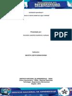 Actividad 9 Evidencia 2 Analisis de Cargos Colfrutik 1