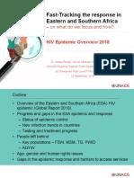 UNAIDS HIV Epidemic Overview 2018