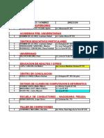 Licencias Clacificados Por Categorias