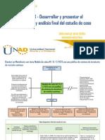 Paso 3 - Desarrollar y Presentar El Diagnóstico y Análisis Final Del Estudio de Caso