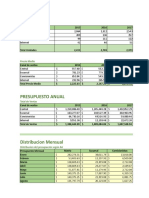 Formato de Presupuesto de Ventas Ejemplo