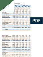 99738287-Desarrollo-de-la-Actividad-Nº-2-Analisis-Financiero-SENA.docx
