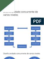 Diseños de investigación nixta