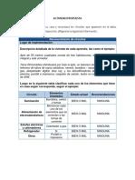 ACTIVIDAD PROPUESTA.docx
