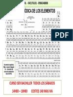 Tabla Periodica Con Promocion b