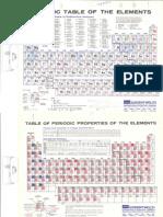 Wljs Gr 10 Periodic Table