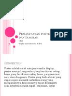 Pemanfaatan Poster, Gambar Dan Diagram