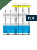 Inflasi HASNA (2)