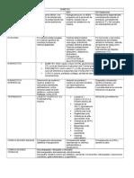 GUÍA-DE-ENDOCRINOLOGÍA-Autoguardado (1).docx