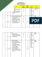 RPT Math F5