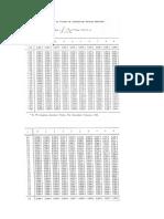 tabela probabilidades