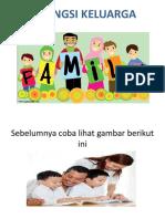8 fungsi keluarga