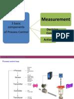 3.2.1 - Instrumentation_ Measurement