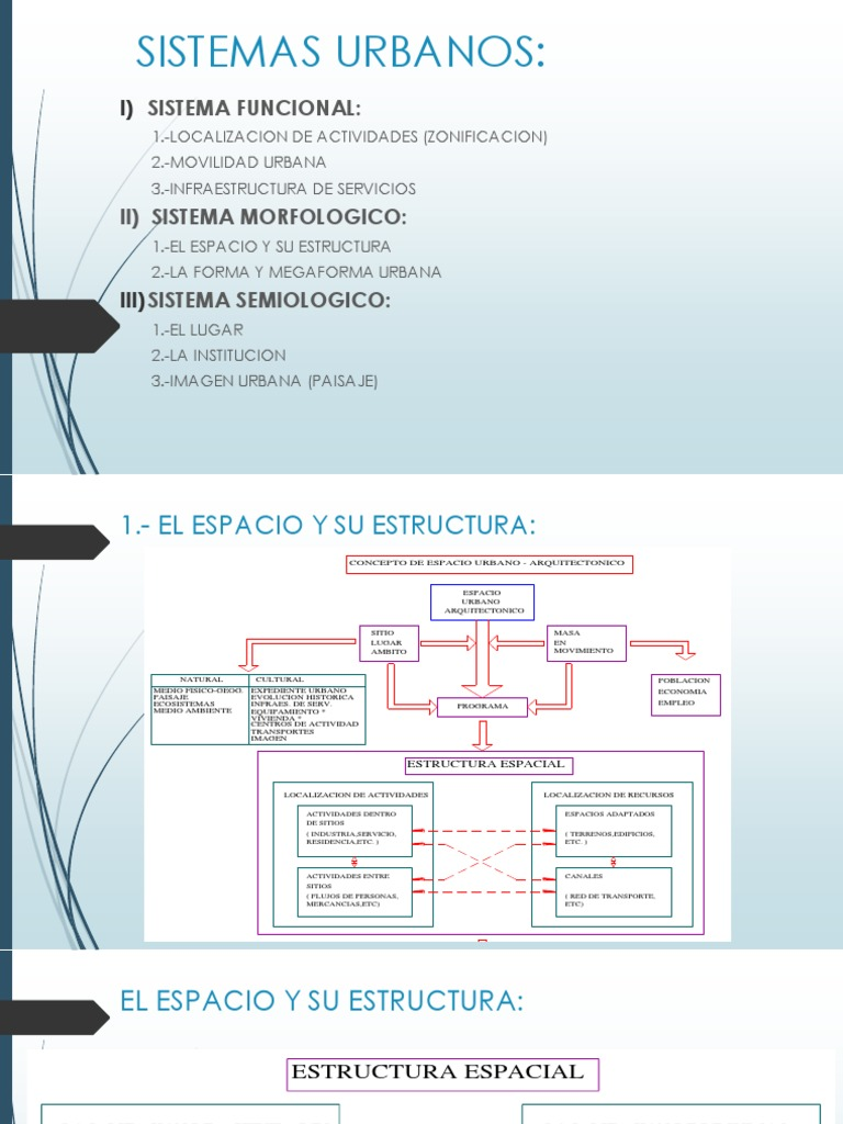 1 Estructura Espacial
