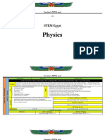 Physics LO