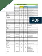 Progress Konstruksi PLTA Jatigede (2 X 55 MW) 07-11-2018