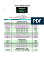 Netcor Bulk Pricelist 2018