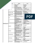 PA 6 - Program Ruang AutoSAVED