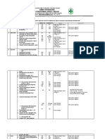 4.3.1 Ep 4 Bukti Pelaksanaa Tindak Lanjut Hasil Analisis Pencapaian Indikator