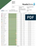 LearnerProgress-2013232150 (2)