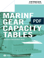 Marine Capacity Table Hitachi Gearbox