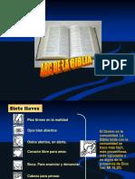 ABC Biblia