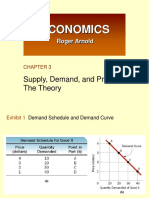Supply Demand Price