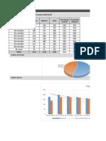 Funciones Basicas Excel