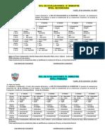 III BIM-Rol Evaluaciones Bimestrales