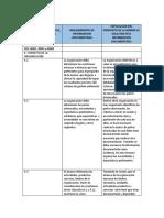 Habilitacion SIG 2018 II (1).docx