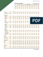 World Bank January2017Forecasts.pdf