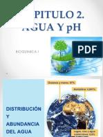Bioquimica Agua
