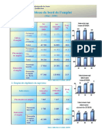 Emploi_en_chiffres.pdf