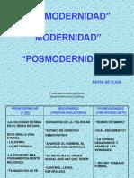 Presentacion Nora Cano Modernidad