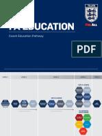 Fa Education Coaching Pathway