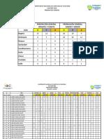 Resultados Campeonato Nacional Guatape-2018