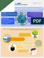 Infografía 2_ Ética Para El Desarrollo Sostenible