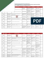 Balotario-y-Banco-de-Preguntas-MTC-Brevete-Categoría-A-Perú.pdf