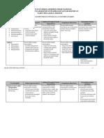 KISI-KISI USBN-Keterampilan Komputer Dan Pengelolaan Informasi (KKPI)-K2006.PDF