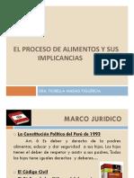 proceso-alimentos.pdf