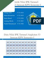 Data Statistik Nilai IPK Taruna.pptx